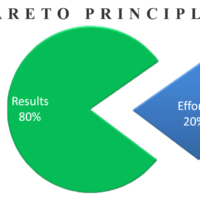 How To Be More Productive Using the 80/20 Rule (The Pareto Principle)